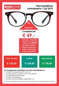 prijstabel Eyelove brillen